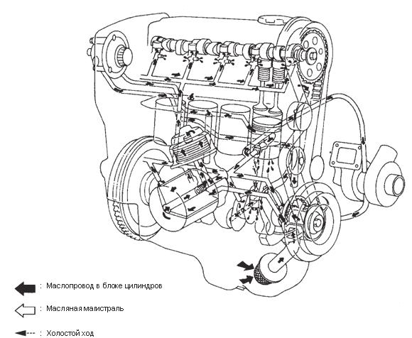 Руководство По Ремонту Двигателя Cd20t